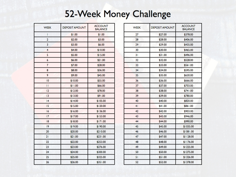 52weekmoneychallengepop